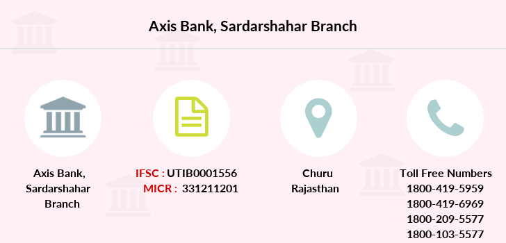 Axis-bank Sardarshahar branch