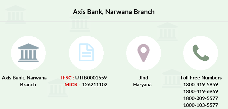 Axis-bank Narwana branch