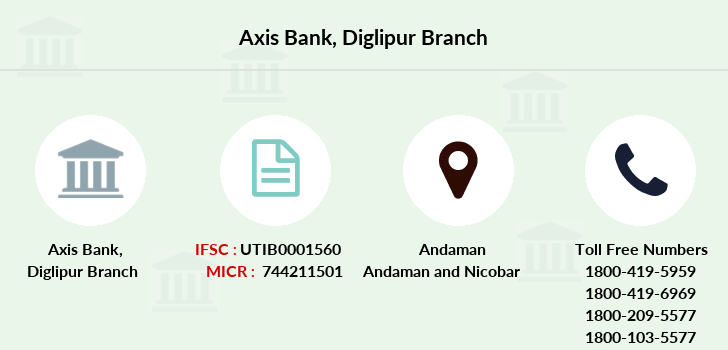 Axis-bank Diglipur branch