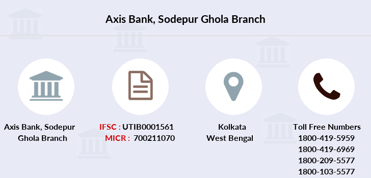 Axis-bank Sodepur-ghola branch