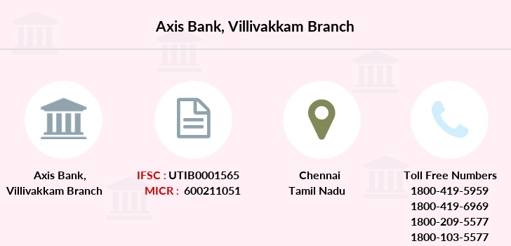 Axis-bank Villivakkam branch