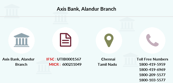 Axis-bank Alandur branch