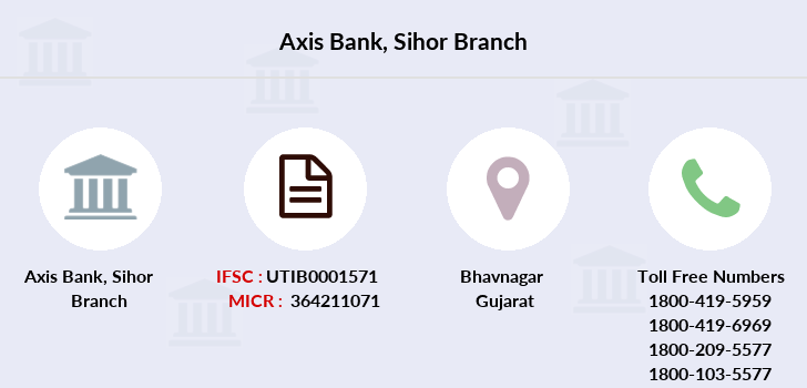 Axis-bank Sihor branch