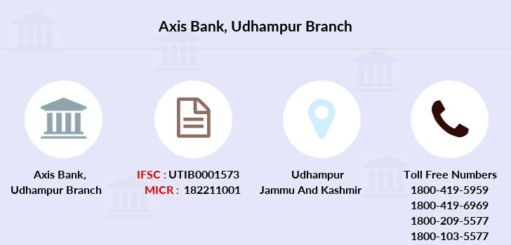 Axis-bank Udhampur branch