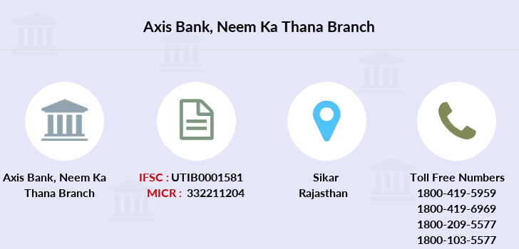 Axis-bank Neem-ka-thana branch