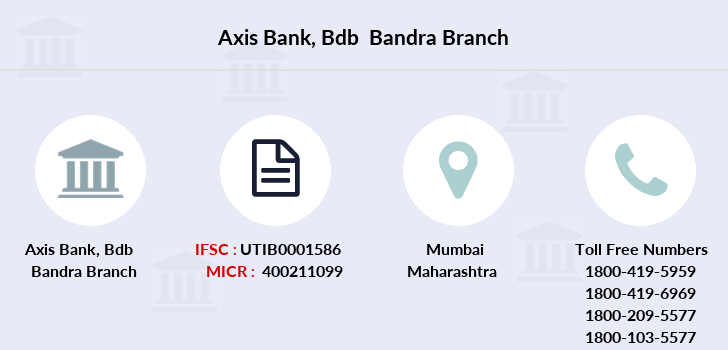 Axis-bank Bdb-bandra branch