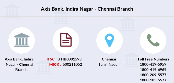 Axis-bank Indira-nagar-chennai branch