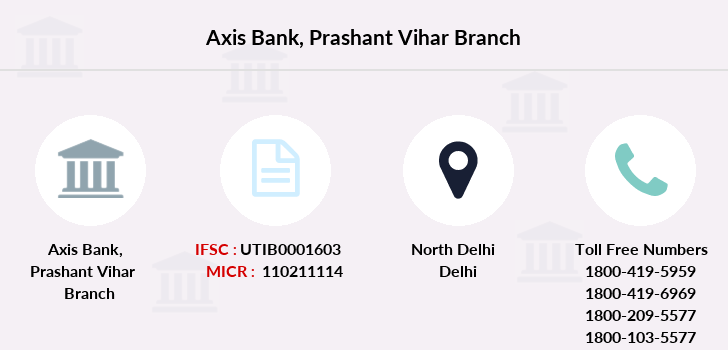 Axis-bank Prashant-vihar branch