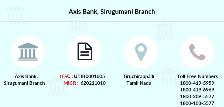 Axis-bank Sirugumani branch