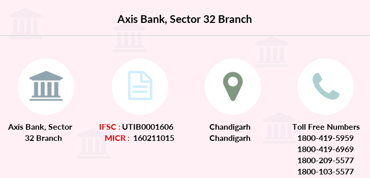 Axis-bank Sector-32 branch