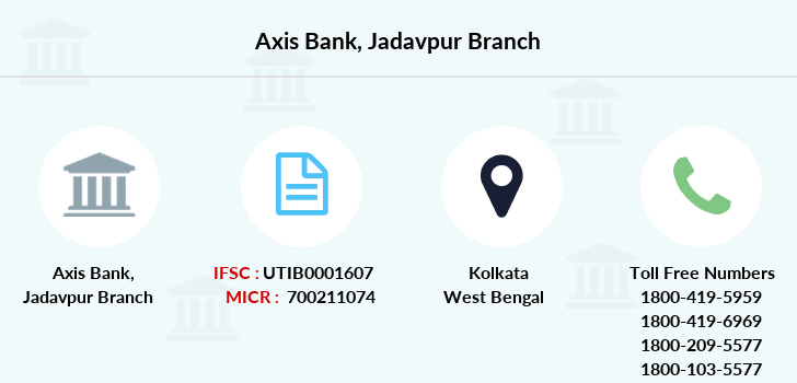 Axis-bank Jadavpur branch