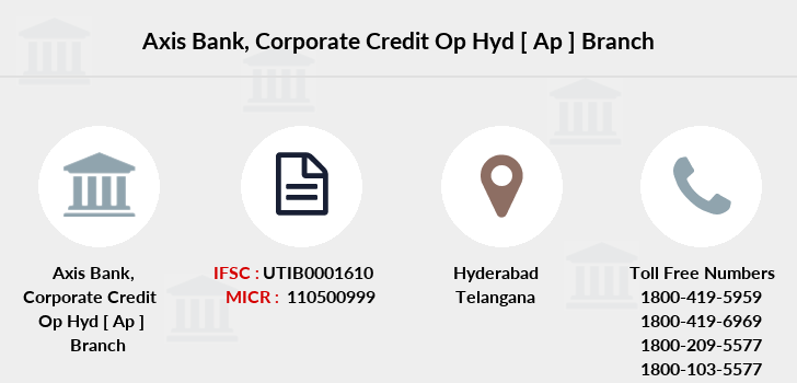 Axis-bank Corporate-credit-op-hyd-ap branch