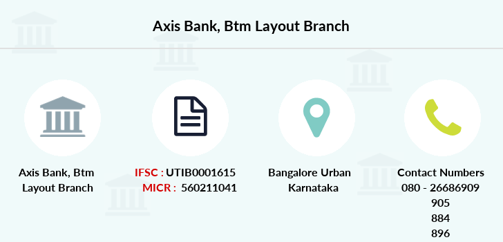 Axis-bank Btm-layout branch