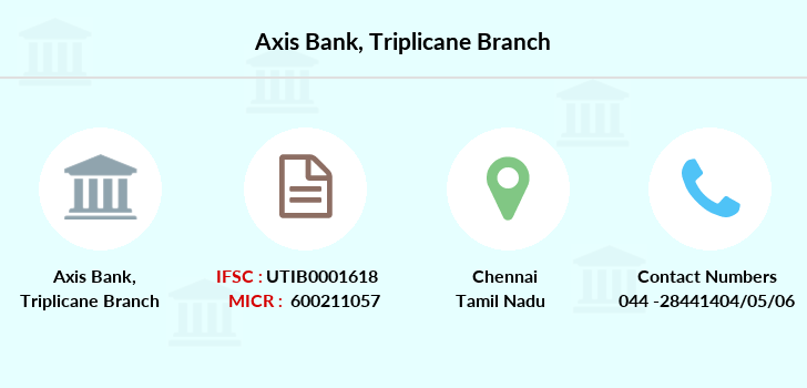 Axis-bank Triplicane branch