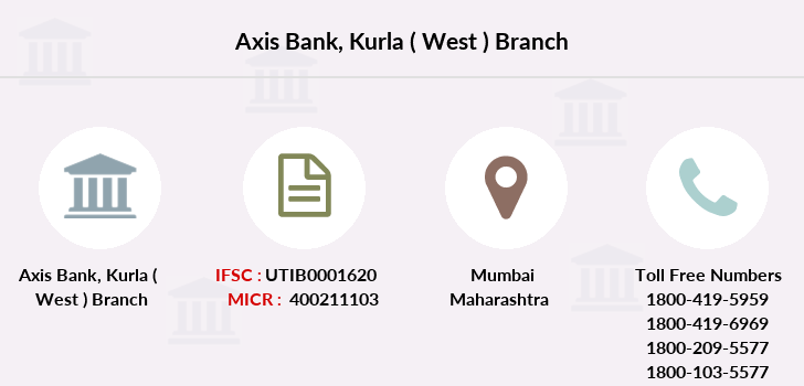 Axis-bank Kurla-west branch