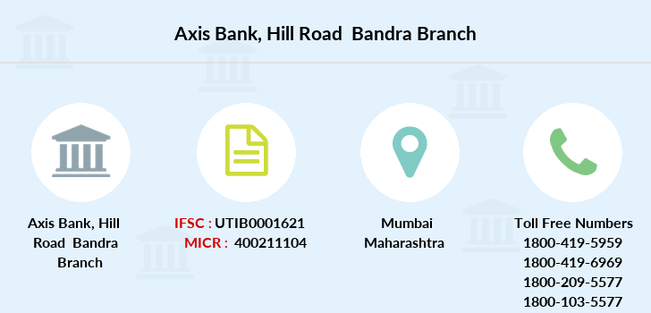 Axis-bank Hill-road-bandra branch