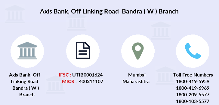Axis-bank Off-linking-road-bandra-w branch