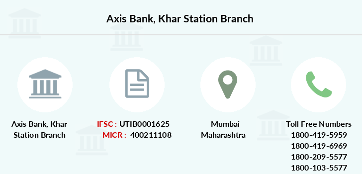 Axis-bank Khar-station branch