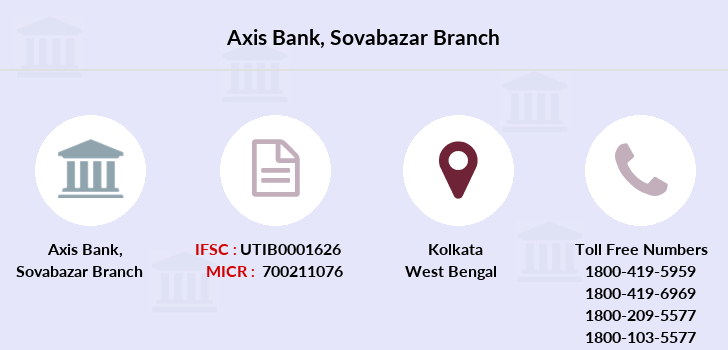 Axis-bank Sovabazar branch