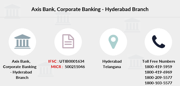 Axis-bank Corporate-banking-hyderabad branch