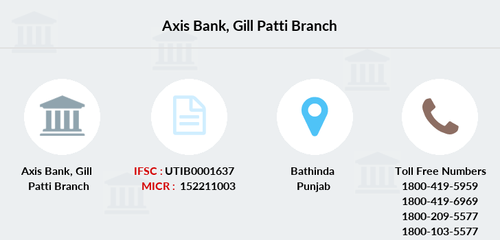 Axis-bank Gill-patti branch