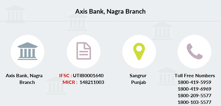 Axis-bank Nagra branch