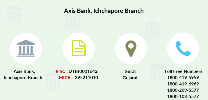 Axis-bank Ichchapore branch