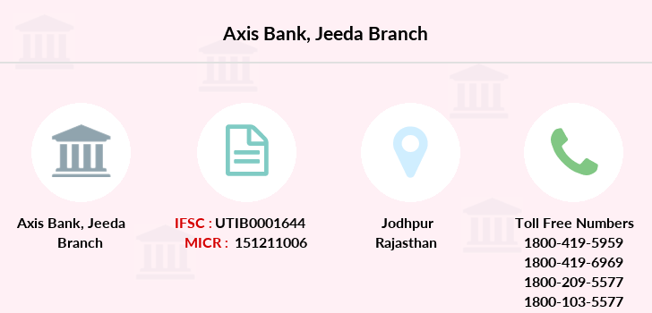 Axis-bank Jeeda branch