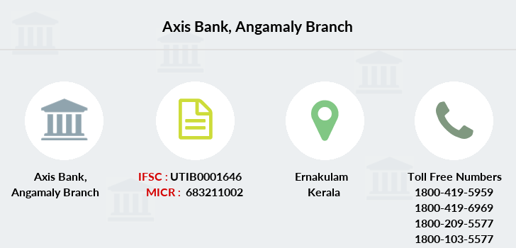 Axis-bank Angamaly branch