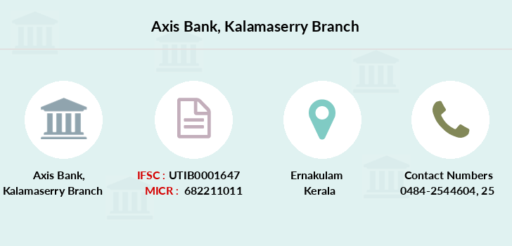 Axis-bank Kalamaserry branch