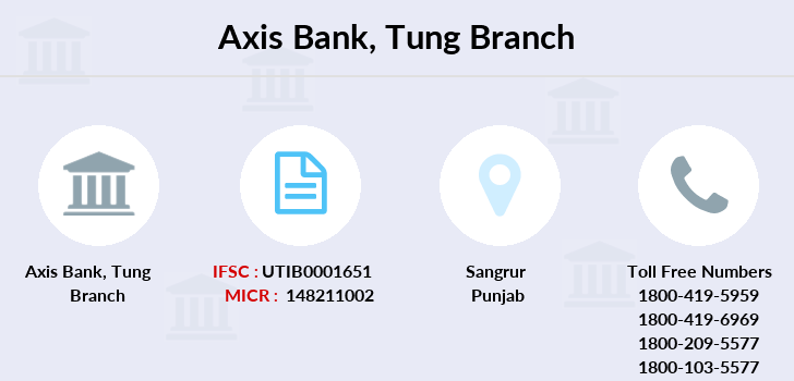 Axis-bank Tung branch