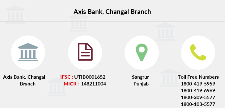 Axis-bank Changal branch