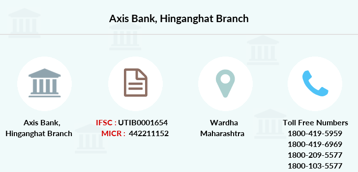 Axis-bank Hinganghat branch