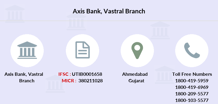 Axis-bank Vastral branch