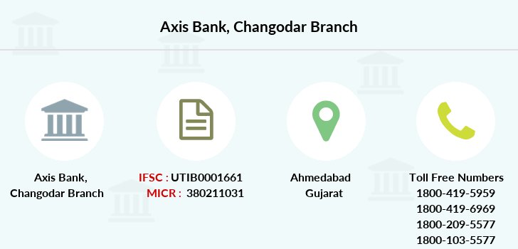 Axis-bank Changodar branch