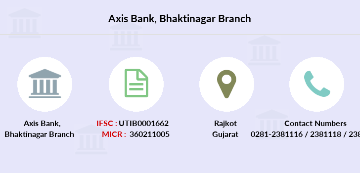 Axis-bank Bhaktinagar branch