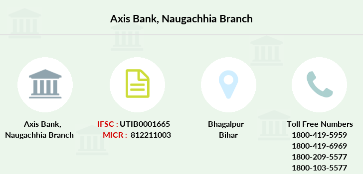 Axis-bank Naugachhia branch