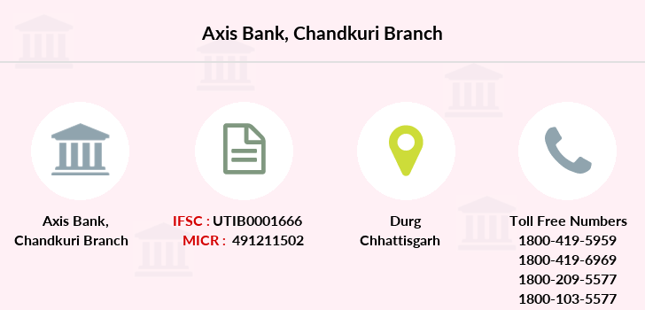 Axis-bank Chandkuri branch