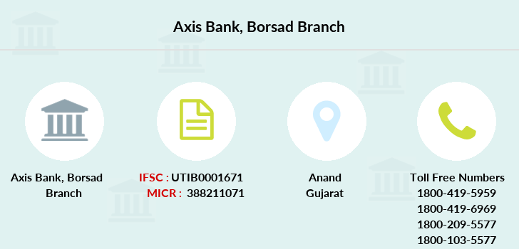 Axis-bank Borsad branch