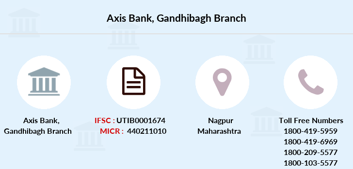 Axis-bank Gandhibagh branch