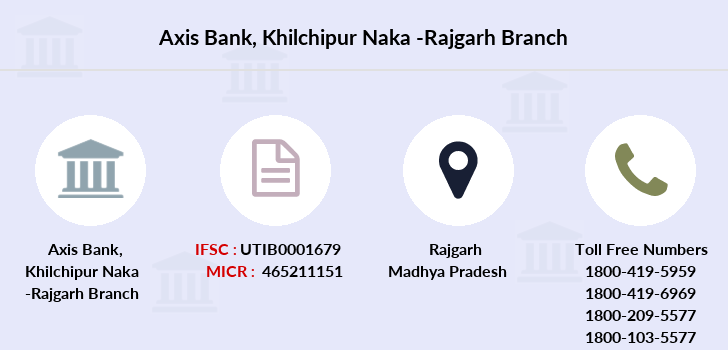 Axis-bank Khilchipur-naka-rajgarh branch