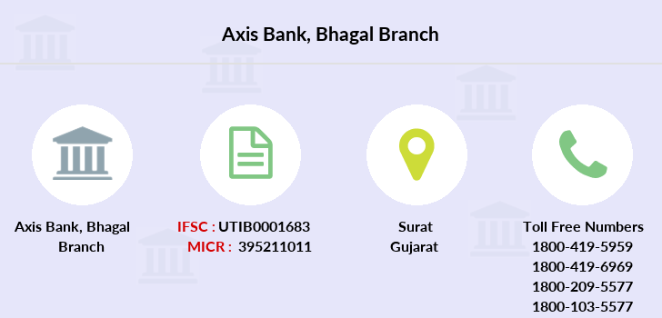 Axis-bank Bhagal branch