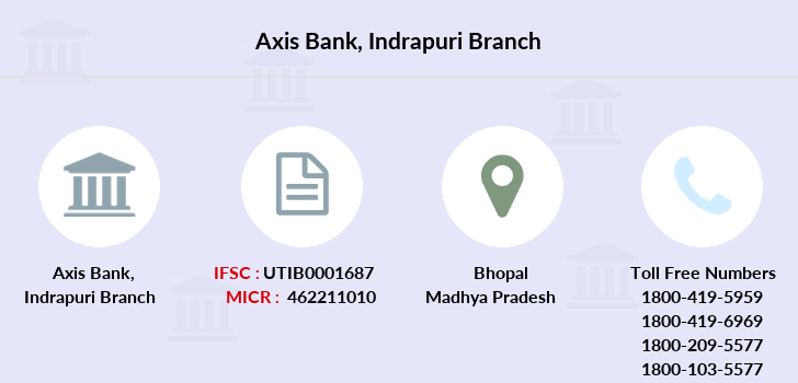 Axis-bank Indrapuri branch
