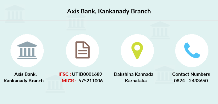 Axis-bank Kankanady branch