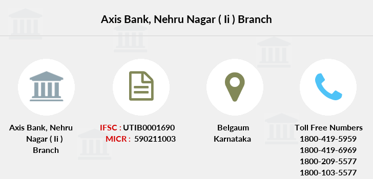 Axis-bank Nehru-nagar-ii branch