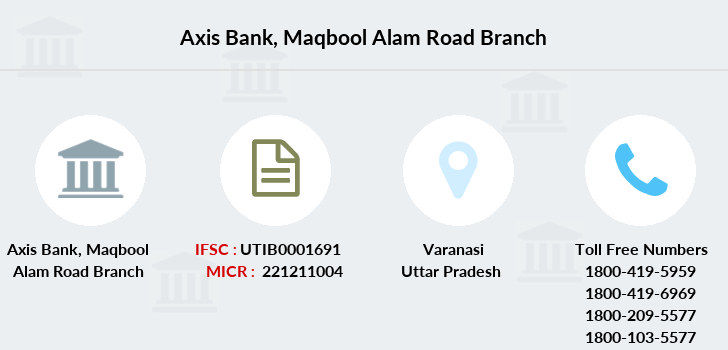 Axis-bank Maqbool-alam-road branch