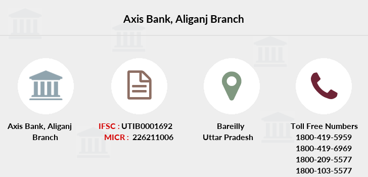 Axis-bank Aliganj branch
