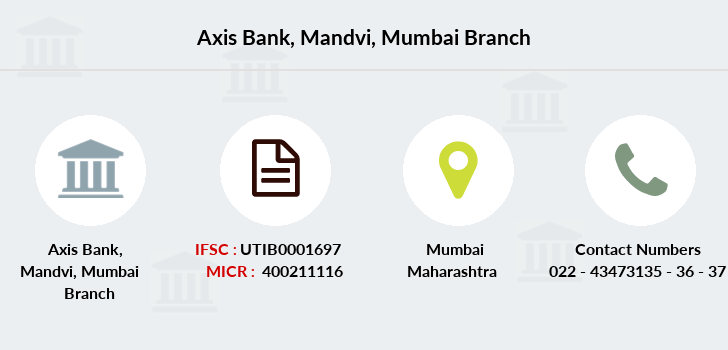 Axis-bank Mandvi-mumbai branch