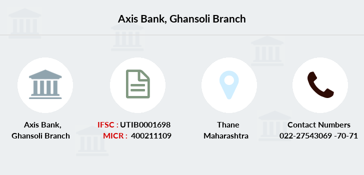 Axis-bank Ghansoli branch