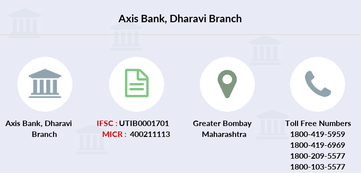 Axis-bank Dharavi branch